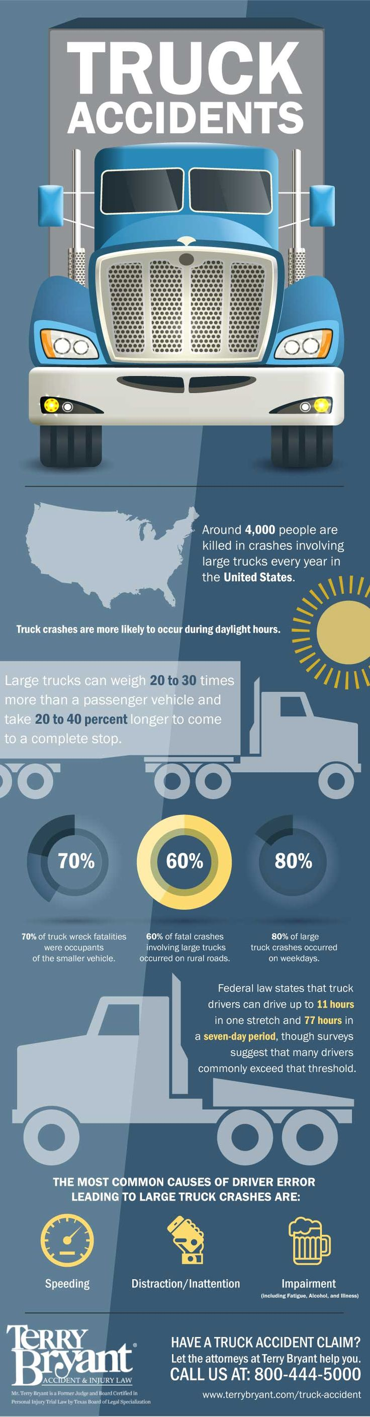 Truck Accident Statistics (Infographic) #trucks