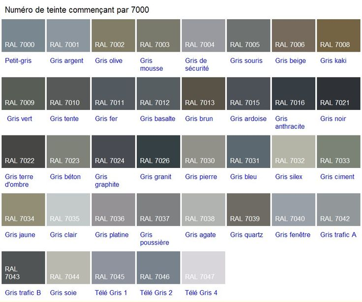Ral Farbe Taupe: Fenetres : ABF 7032