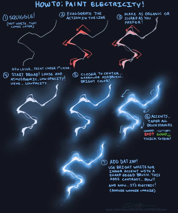 isaacorloff:  I made this tutorial for a co worker today, so I figured i might share it with the internet in hopes it helps any one that might struggle with painting electricity. This is the method I use, it may not be scientifically accurate but I am pretty happy with the results. More step by steps to come soon!