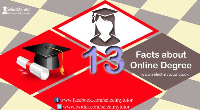 13 FACTS ABOUT ONLINE DEGREE An online degree is an easiest and affordable way to achieve your academic milestone. Nowadays, we all are familiar with online education. All of you know that it is the easiest, time-saving and cost-saving way of completing the educational courses. #tutoring #onlinetutoring #hometutor http://blog.selectmytutor.co.uk/13-facts-about-online-degree/