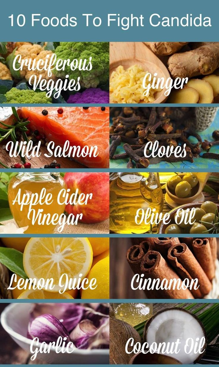 Foods to Fight Candida