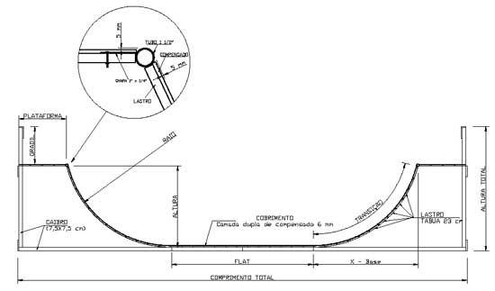28 best skatepark images – Garage Mini Ramp Plans