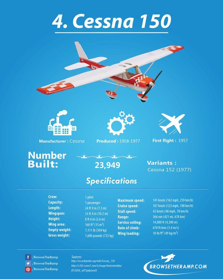 Cessna 150 #aviation #avgeek