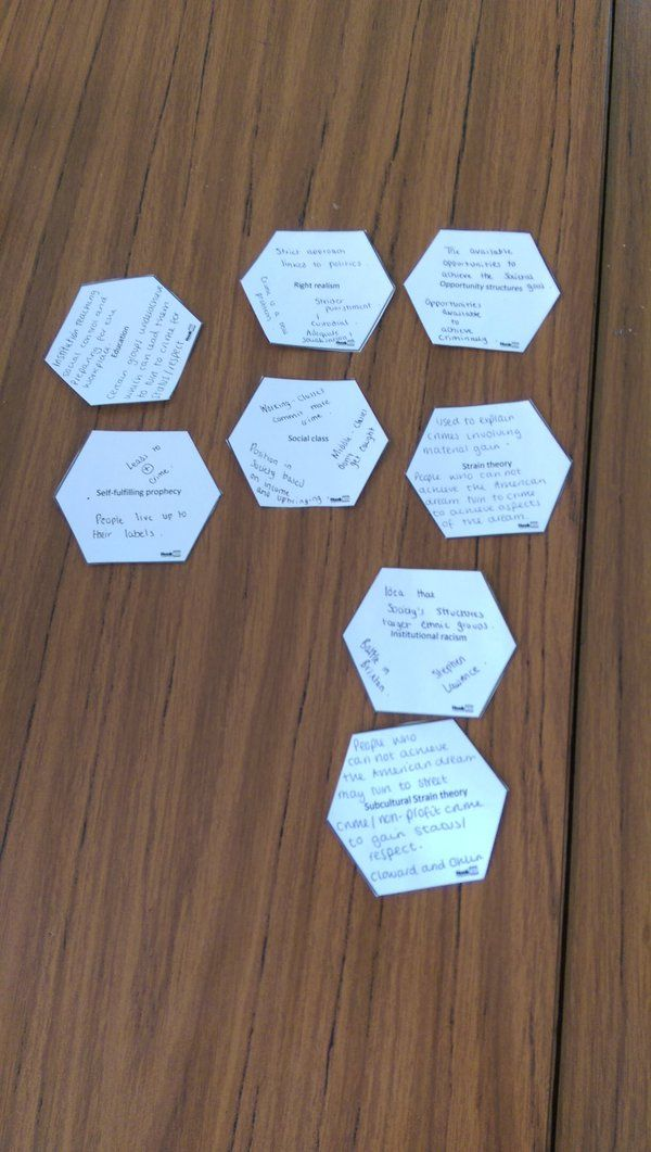 """Claire Johnson on Twitter: """"Start of our solo hexagons for crime and deviance with year 13. Excited for the relational linking on Friday! https://t.co/eIgR9F6YJ7"""""""