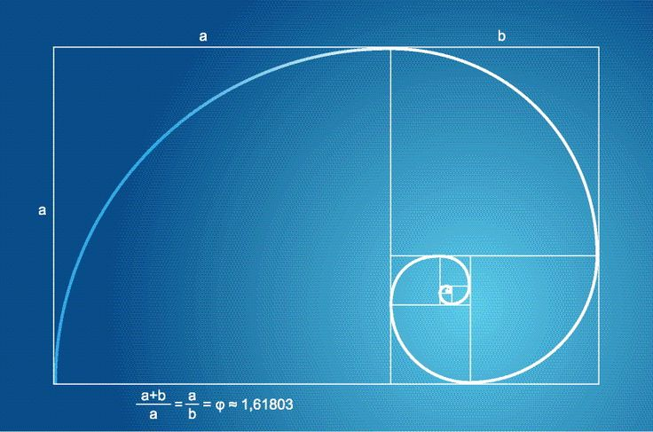 13 best images about golden mean on pinterest the golden for Rule of three meaning