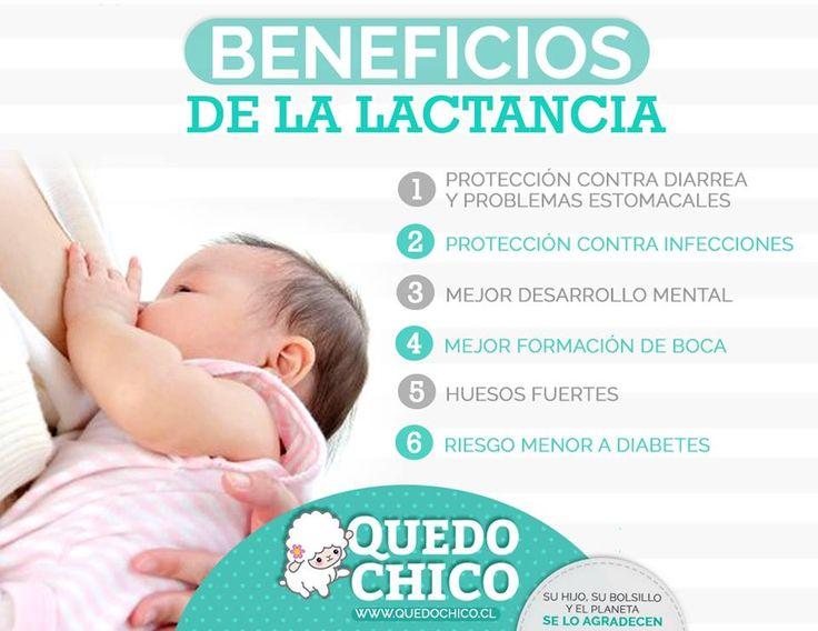 En #QuedoChico te brindamos los consejos y la información necesaria para la crianza de tus pequeños.   ¡Checa los maravillosos beneficios que tiene la lactancia materna en los bebès!
