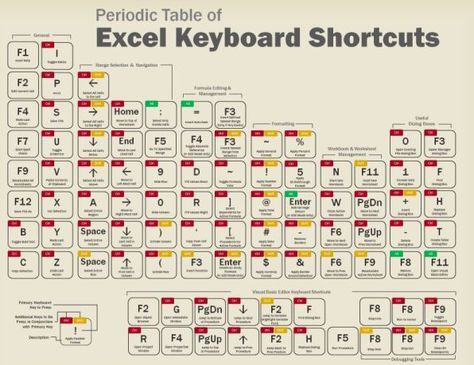 33 best Program tips images on Pinterest Computer tips, Microsoft - excel spreadsheet compare office 2016