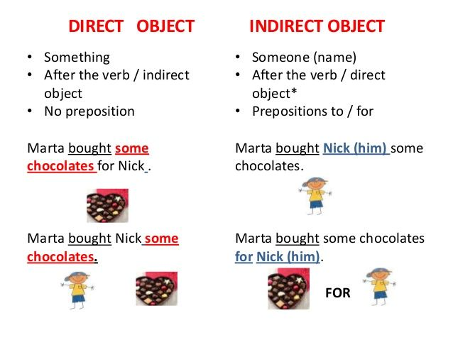 Direct And Indirect Object Direct And Indirect Speech Spelling And Grammar Directions Direct and indirect objects worksheets