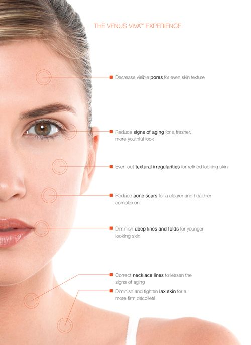 Have you heard about the Venus Viva?? Dr. Rueckl is completing the FDA study for this new technology right now.