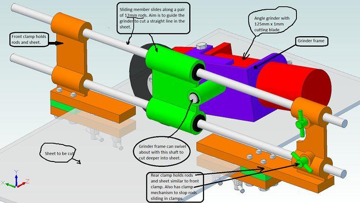 Angle grinder cutting jig