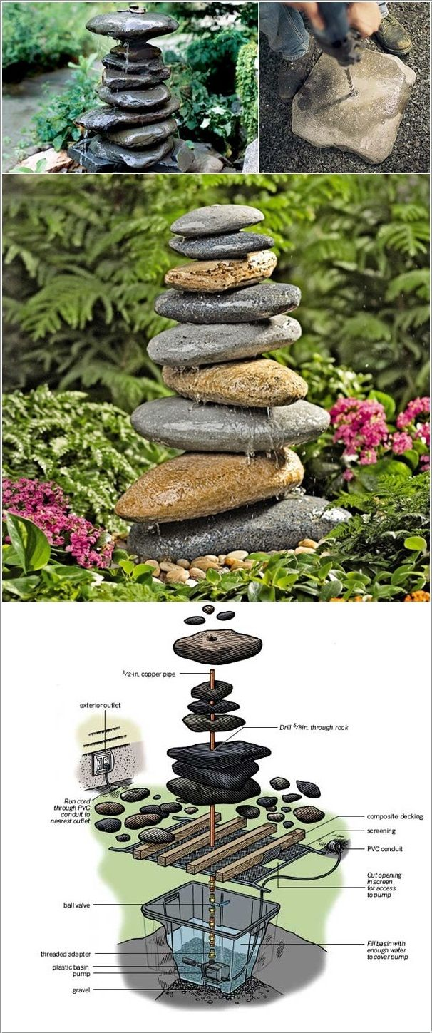 DIY river rocks fountain   http://www.amazinginteriordesign.com/10-waterfall-fountain-ideas-to-adorn-your-garden/