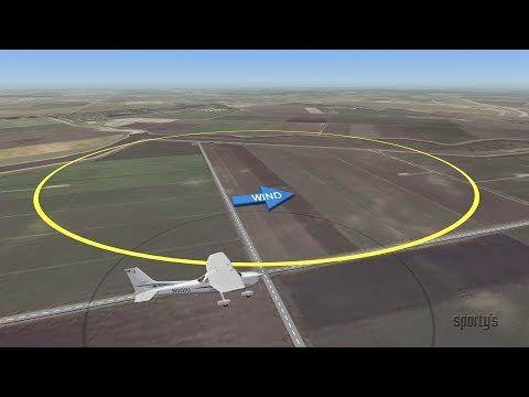 Video tip: turns around a point - Student Pilot News