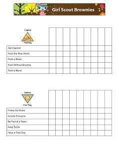 Journey Planner - Girl Scouts of Nations Capital GSCNC