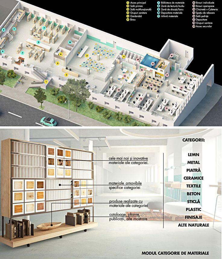 Graphic front - stirea gf - TEHNICA - - Una dintre cele mai bune idei din ultimii ani: Biblioteca de materiale MATER, o colectie extinsa si constant reinnoita de mostre de materiale, intinsa pe 1000mp