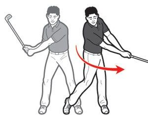 2. Using the same progression of golf shaft/rod, 5-iron and sand wedge, make five swings from your normal address posture as fast as you can with each item right-handed and then left-handed.