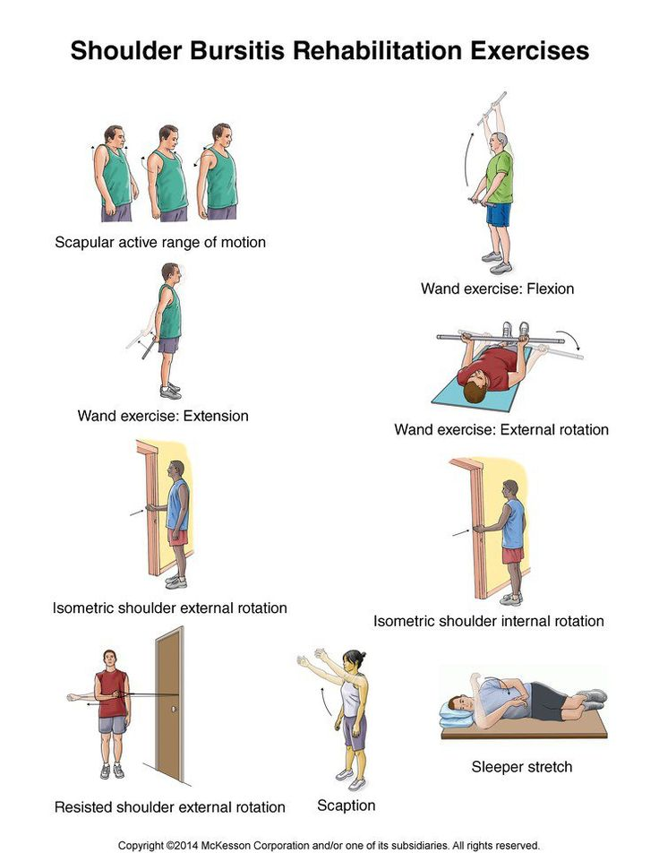 Summit Medical Group Health Shoulder Exercises