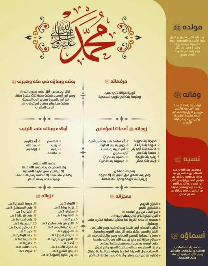 Pin By Marwa Amin On Allah Bullet Journal Asos Journal