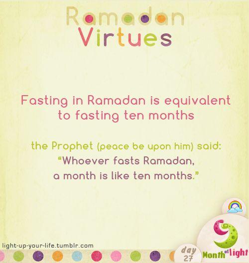 Month Of Light Ramadan Virtues Virtue (6)