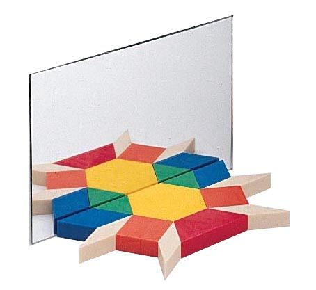 Use pattern blocks against a mirror to study symmetry - recommended by Charlotte's Clips