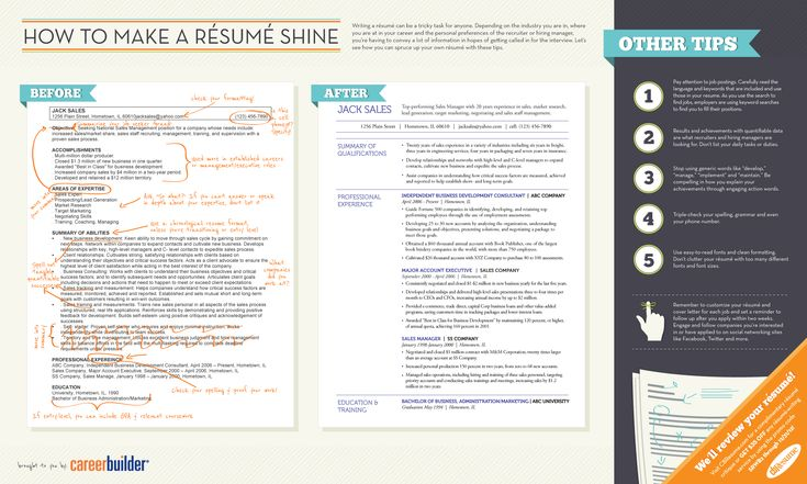 Check out our brand new infographic on how to redo your resume!