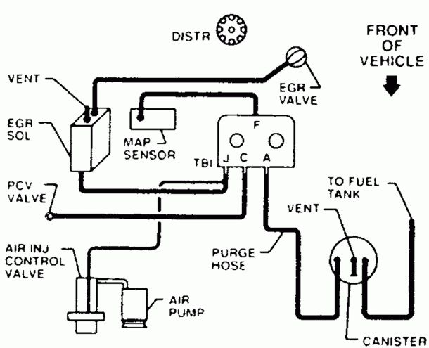 S10 4x4 Vacuum Diagram