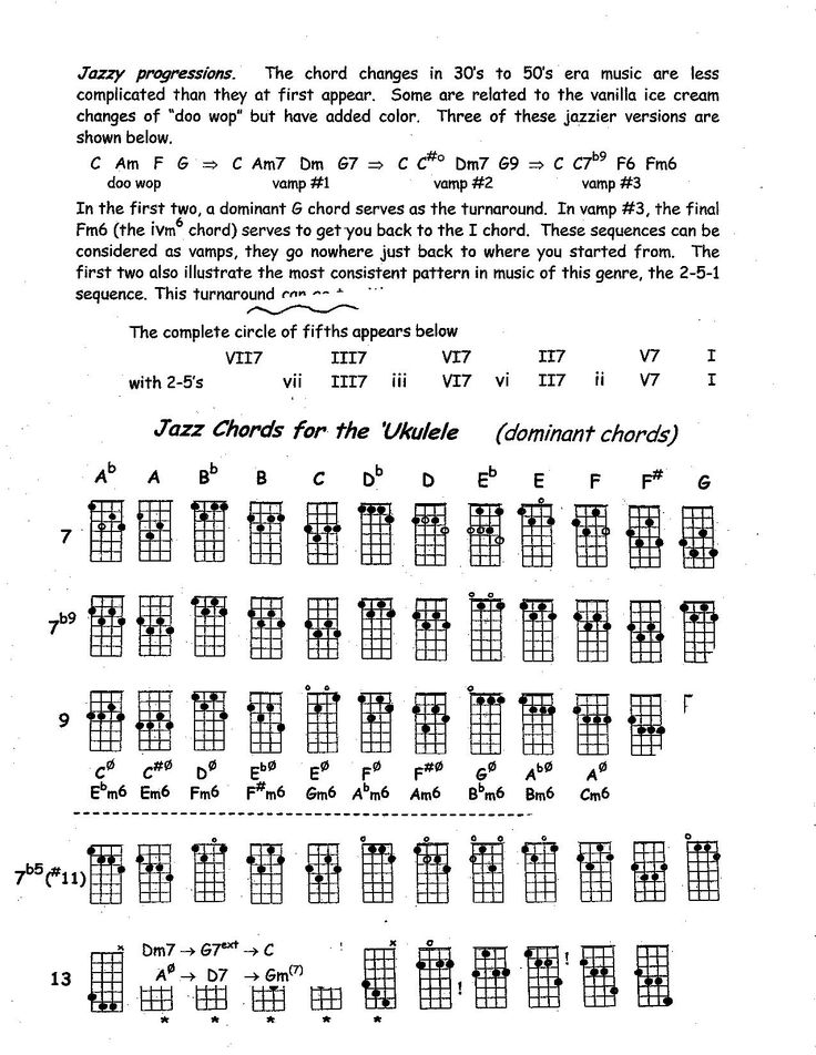 17 best images about jazz chords progression on pinterest guitar parts transcription and. Black Bedroom Furniture Sets. Home Design Ideas
