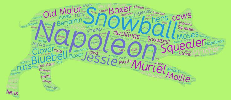 The animal characters of the book in a word cloud.