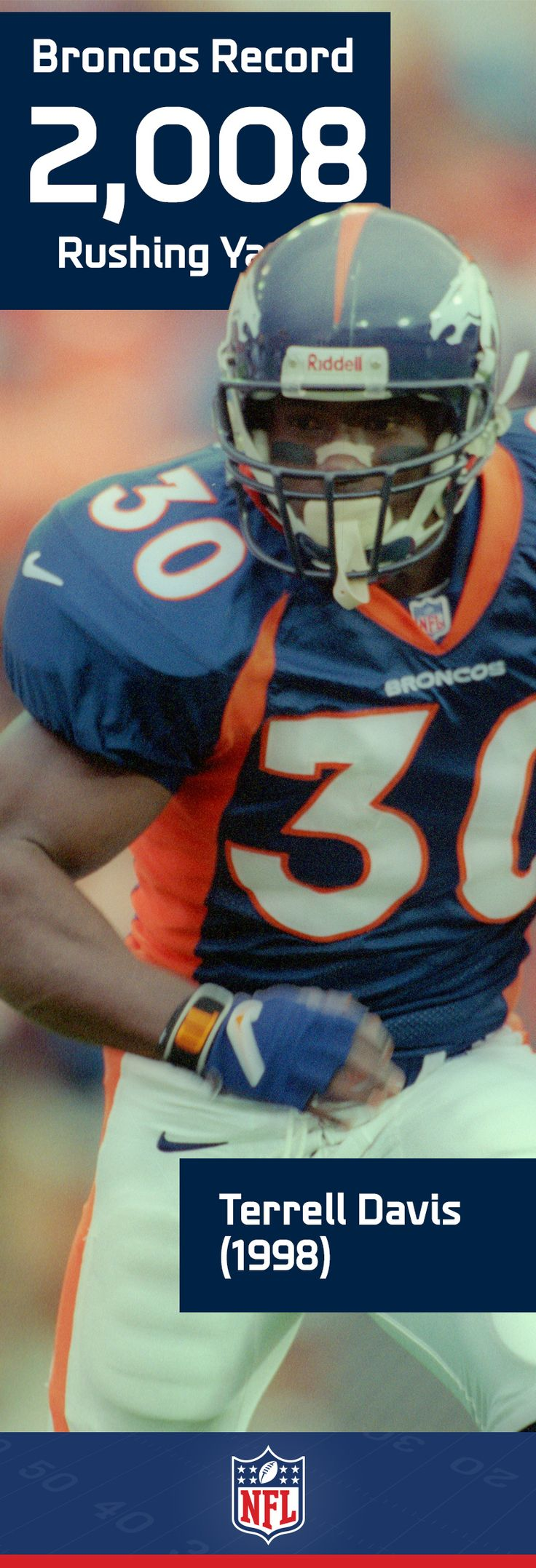 Terrell Davis is more than the Broncos' single-season rushing record holder, he's also number one in Denver history with 7,607 career yards. All this milage helped TD bring the Broncos to back to back Super Bowl championships.