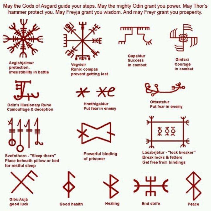 Viking Alchemy Symbols   alchemy   Pinterest   Norse ...  Viking Alchemy ...