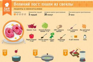 http://www.aif.ua/food/recipes/1473113
