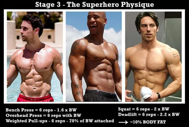 How Long Does It Take To Get Ripped Naturally Iron Built Fitness In 2021 Ripped Abs Get Ripped Muscular Development