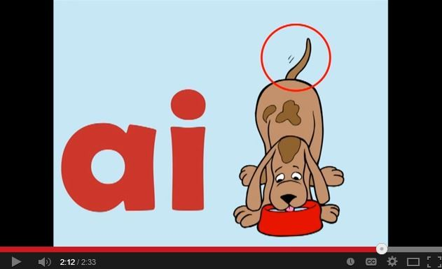 Phonics Chant to practice and review different phonics combinations ai, ay, ee, ea, ou, oo, ow, and more.
