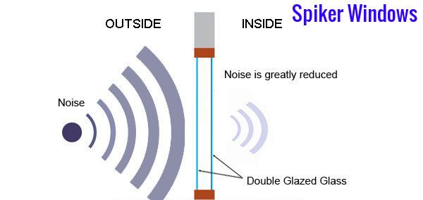 17 best images about noise reduction ideas on pinterest for How to reduce noise from windows