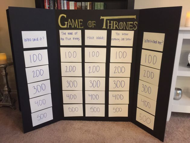 Pin By Hayley On Got Party Pinterest Game Of Thrones Party Game