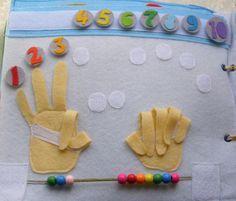 Hände zum Zählen