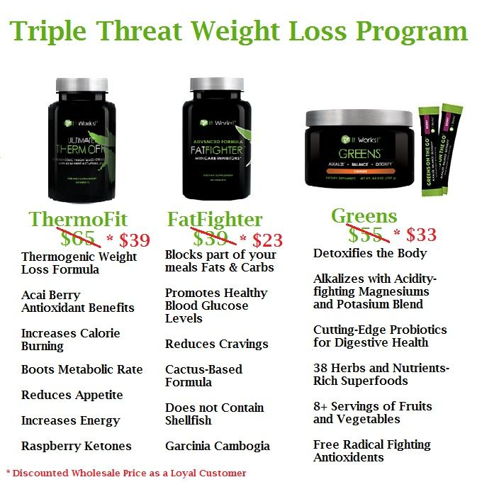 It Works Triple Threat Ultimate Weight Loss Program Doryrobbins.myitworks.com