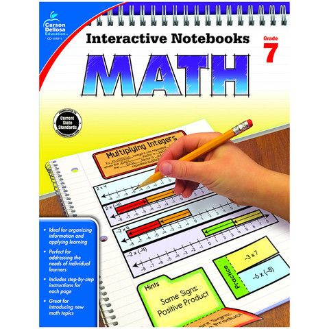 Interactive Notebooks: Math for grade 7 is a fun way to teach and reinforce effective note taking for students. Students become a part of the learning process with activities about integers, proportio