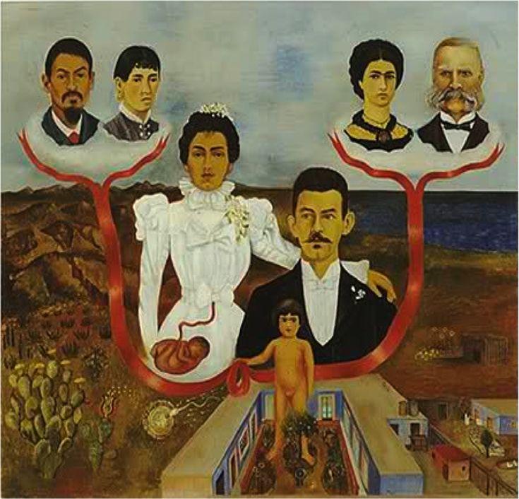 Frida Kahlo, Mes grands-parents, mes parents et moi, Arbre généalogique ( commentaire en français)