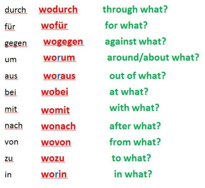 German Grammar, German Language, German Learning, German Deutsch, Deutsch German, Learn German, Compounds German