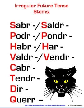Help your students remember the important future tense irregular verbs and their stems with these colorful classroom signs.  Just print in color an...