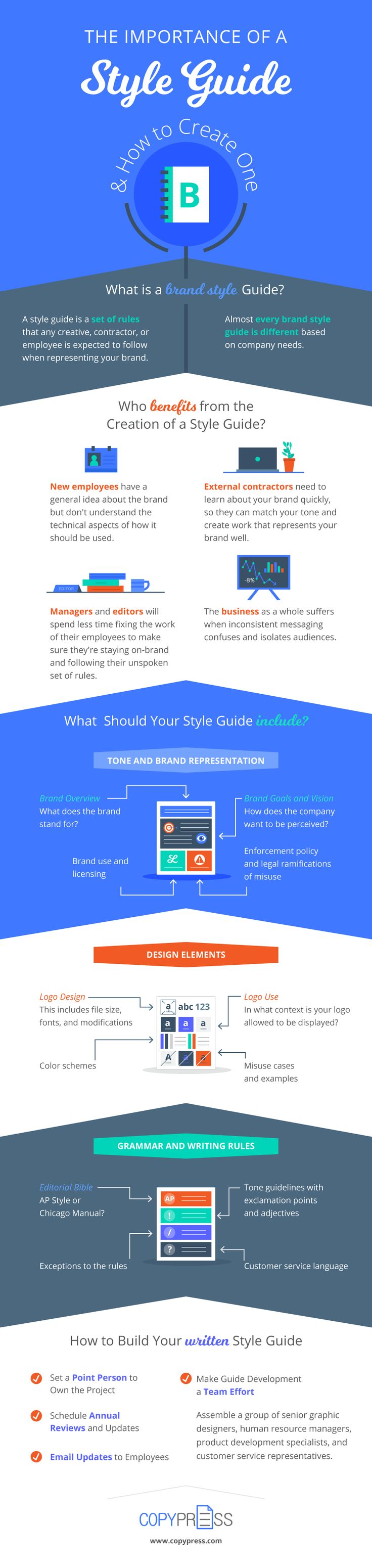 Nice infographic about how a brand style guide. The Brand Style Guide is a central reference point that provides structure to people working on a campaign - but its often forgotten or overlooked in the process.  Need help? contact us by clicking on pin.