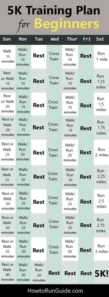 5K Training Plan for Beginners – Race Training