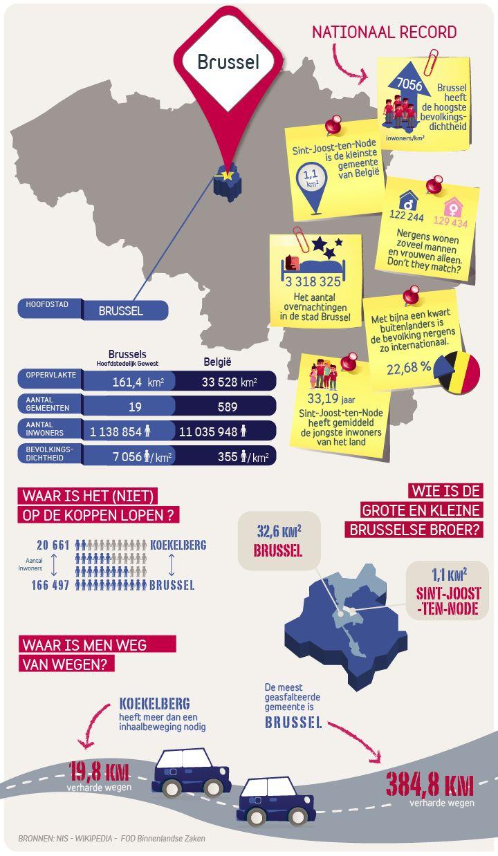 De kleinste en tegelijk jongste gemeente van het land, de grootste bevolkingsdichtheid van België, het meest alleenwonende mannen en vrouwen…: Brussel springt er op meer dan één manier uit. Bekijk de infographic voor meer facts & figures over dit buitenbeentje in onze reeks over de Belgische provincies.