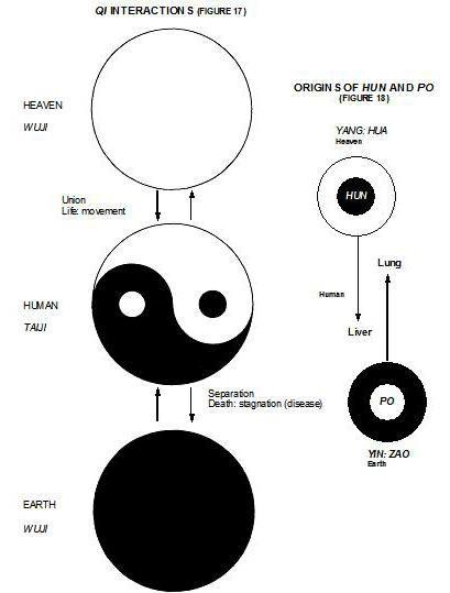 Astrology online solar return image 2