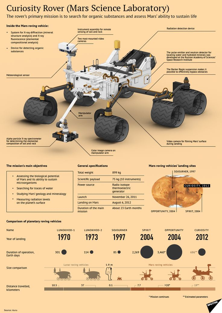 benefits of mars exploration rover - photo #16
