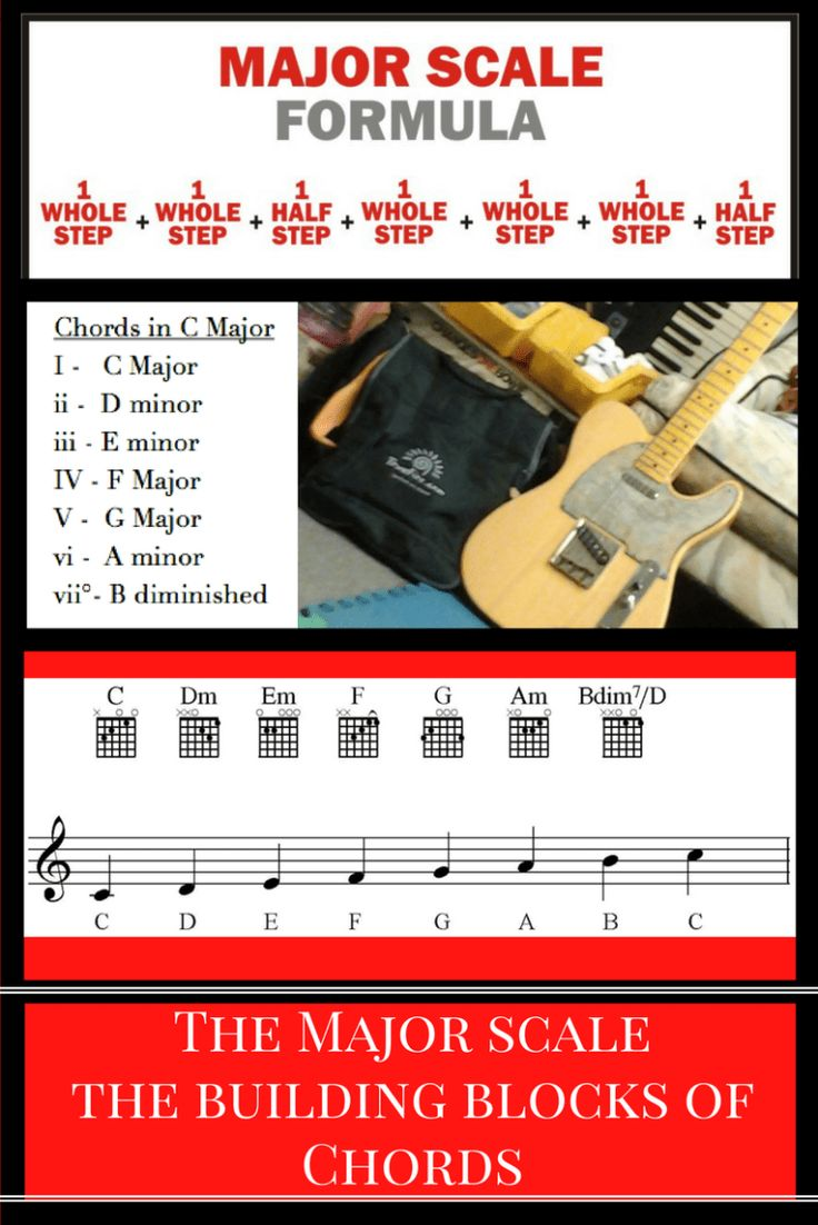 192 Best Guitar Images On Pinterest Guitars Chord And Ukulele Fretboard Diagram Tips To Learn The Fret Board
