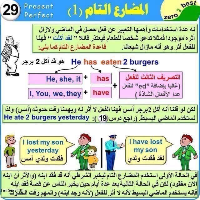 Pin By Noor Alanizi On English Learn English Words English Words English Language Teaching