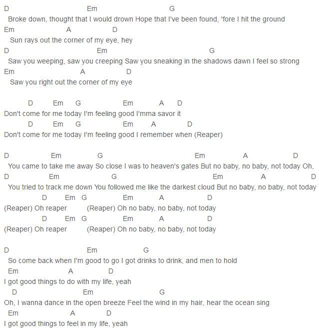 28 best Guitar Lessons images on Pinterest   Guitars, Music lyrics ...