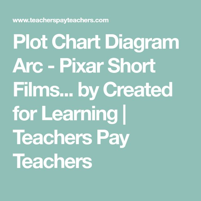 Best  Plot Chart Ideas On   Teaching Plot Story