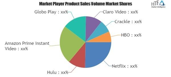 Global SVoD Market Insights by Size, Status and Forecast 2025